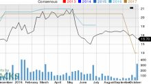 What Makes A-Mark Precious Metals (AMRK) a Strong Sell?