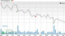Why Gilead (GILD) Might Surprise This Earnings Season