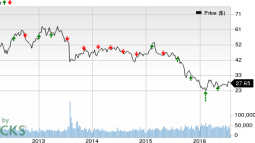 Will Mosaic (MOS) Q2 Earnings Disappoint on Weak Prices?