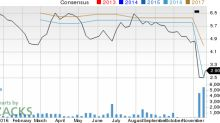 Why AgroFresh Solutions (AGFS) Could Be Positioned for a Slump
