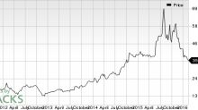 BioSpecifics Technologies (BSTC) Catches Eye: Stock Up 5.2%