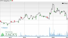 Pacific Biosciences (PACB): What Awaits in Q1 Earnings?