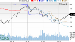 Dover (DOV) Hits 52-Week High on Improving Energy Segment