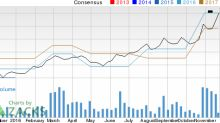 Increased Earnings Estimates Seen for SJW Corp. (SJW): Can It Move Higher?