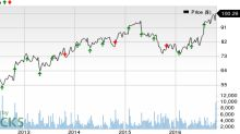 Varian Medical (VAR) Q4 Earnings: What's in the Cards?