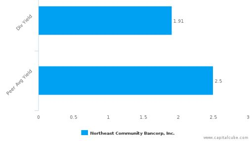 Northeast Community Bancorp, Inc. : NECB-US: Dividend Analysis : July 06th, 2016 (record date) : By the numbers : July 6, 2016