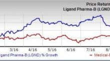 Ligand (LGND) Q4 Earnings: Will the Stock Pull a Surprise?