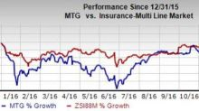 MGIC Investment Poised for Growth Despite Stiff Competition