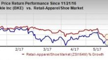 Buckle's (BKE) Q1 Earnings Beat Zacks Consensus, Stock Up