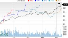 Everest Re (RE) Down 2.2% Since Earnings Report: Can It Rebound?