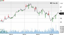 Can EQT Corp (EQT) Pull a Surprise this Earnings Season?