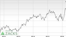 Sonoco (SON) Raises Price for Paperboard Tubes and Cores